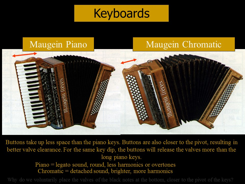The accordion's different keyboards
